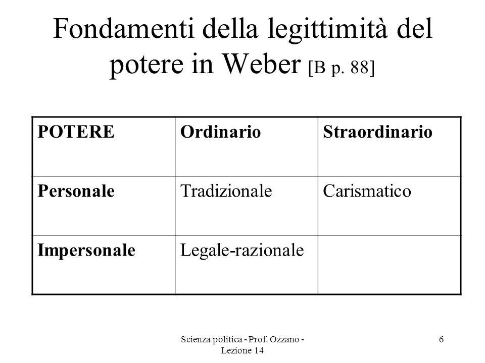 Fondamenti della legittimità del potere in Weber [B p. 88]